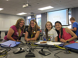 One of the student research teams at the ISRP science camp