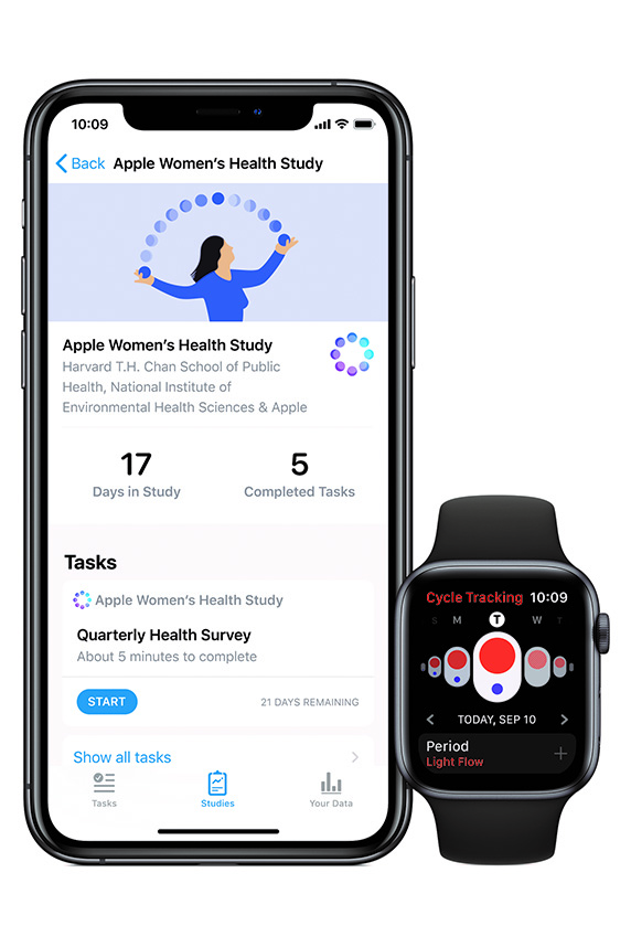 Screeenshot of Apple Women's Health Study on the iPhone and watch